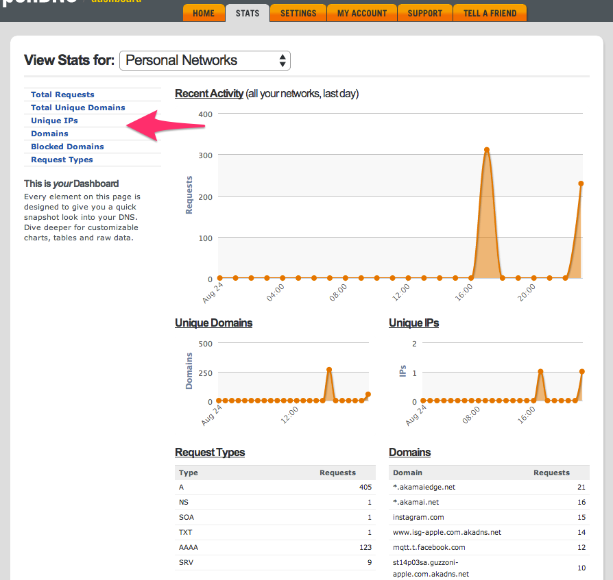 OpenDNS_Dashboard___Stats.png