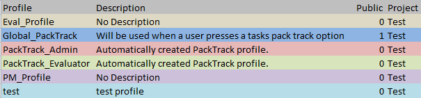 ProfilesInProjects.png