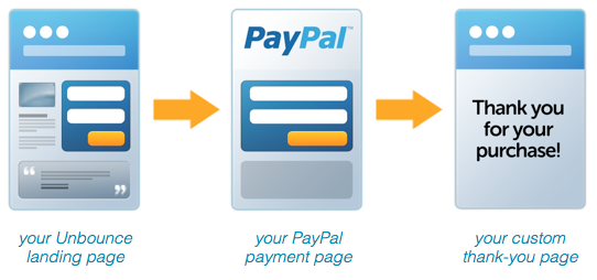 PayPal_Workflow.png