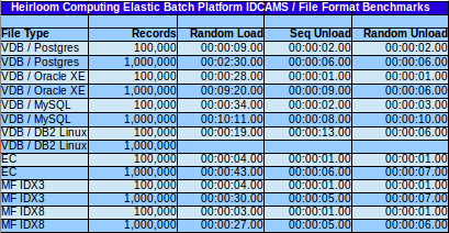 IDCAMS-Benchmark.png